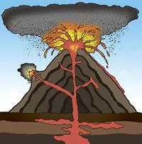 Vulkaner Unga Fakta Lättläst